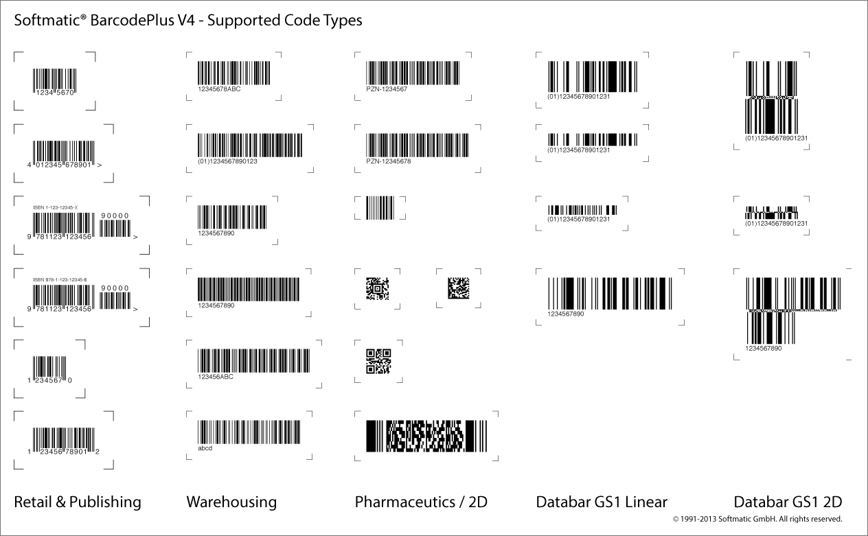 barcode lookup upc ean amp isbn search - 1221×746